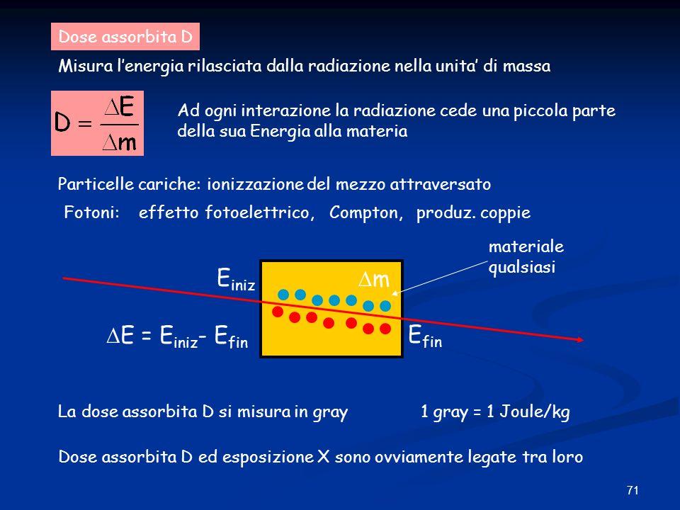71 Dose assorbita D Misura lenergia rilasciata dalla radiazione nella unita di massa Ad ogni interazione la radiazione cede una piccola parte della su