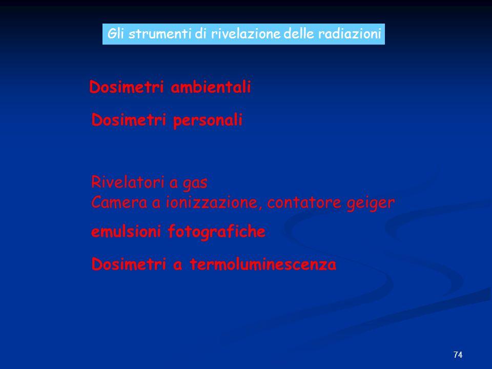 74 Gli strumenti di rivelazione delle radiazioni Dosimetri ambientali Dosimetri personali Rivelatori a gas Camera a ionizzazione, contatore geiger emu