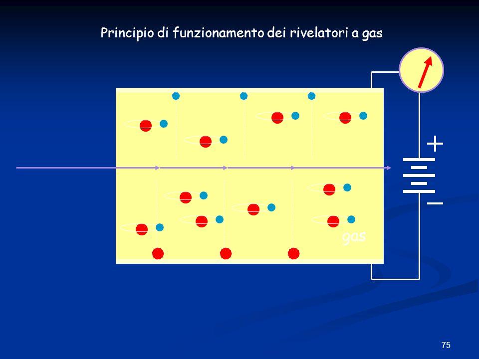 75 gas Principio di funzionamento dei rivelatori a gas
