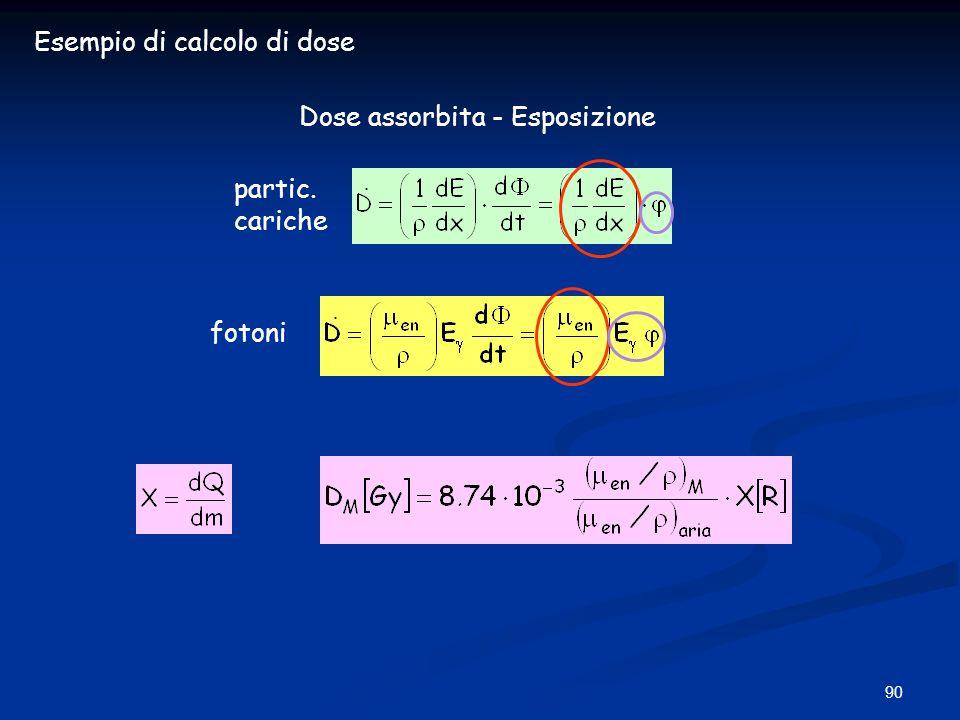 90 Esempio di calcolo di dose Dose assorbita - Esposizione partic. cariche fotoni