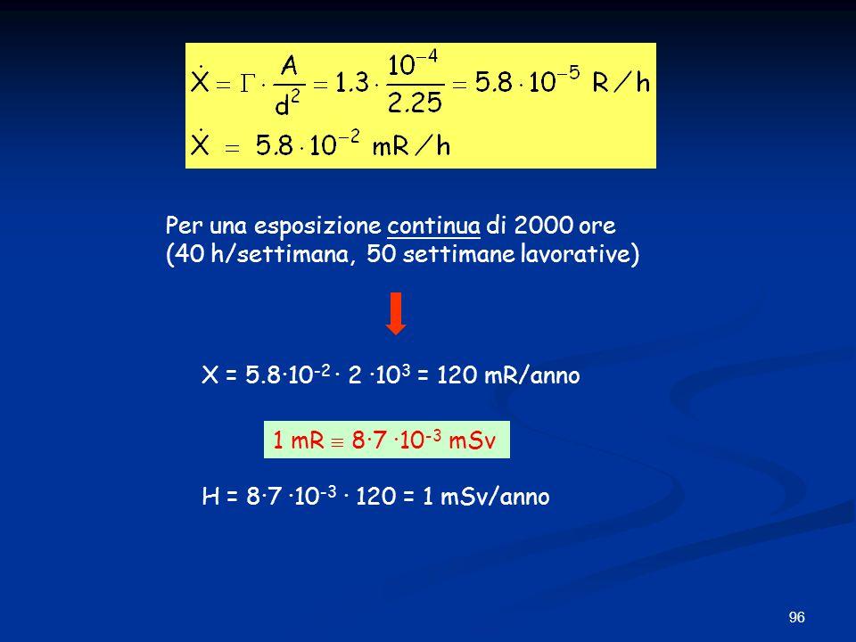 96 Per una esposizione continua di 2000 ore (40 h/settimana, 50 settimane lavorative) X = 5.8·10 -2 · 2 ·10 3 = 120 mR/anno 1 mR 8·7 ·10 -3 mSv H = 8·
