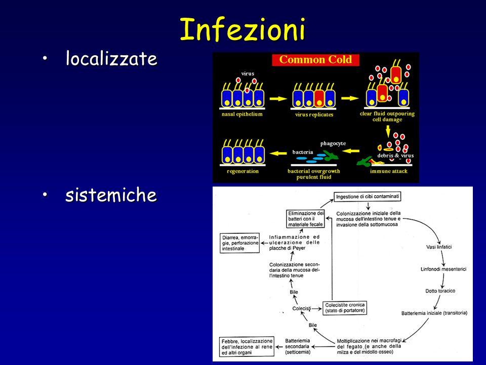 Infezioni localizzate localizzate sistemiche sistemiche