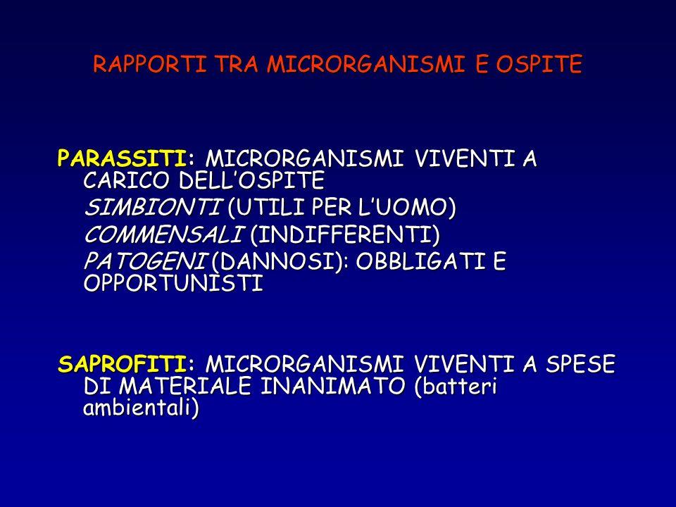 PARASSITI: MICRORGANISMI VIVENTI A CARICO DELLOSPITE SIMBIONTI (UTILI PER LUOMO) COMMENSALI (INDIFFERENTI) PATOGENI (DANNOSI): OBBLIGATI E OPPORTUNIST