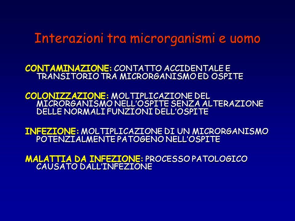 Interazioni tra microrganismi e uomo CONTAMINAZIONE: CONTATTO ACCIDENTALE E TRANSITORIO TRA MICRORGANISMO ED OSPITE COLONIZZAZIONE: MOLTIPLICAZIONE DE
