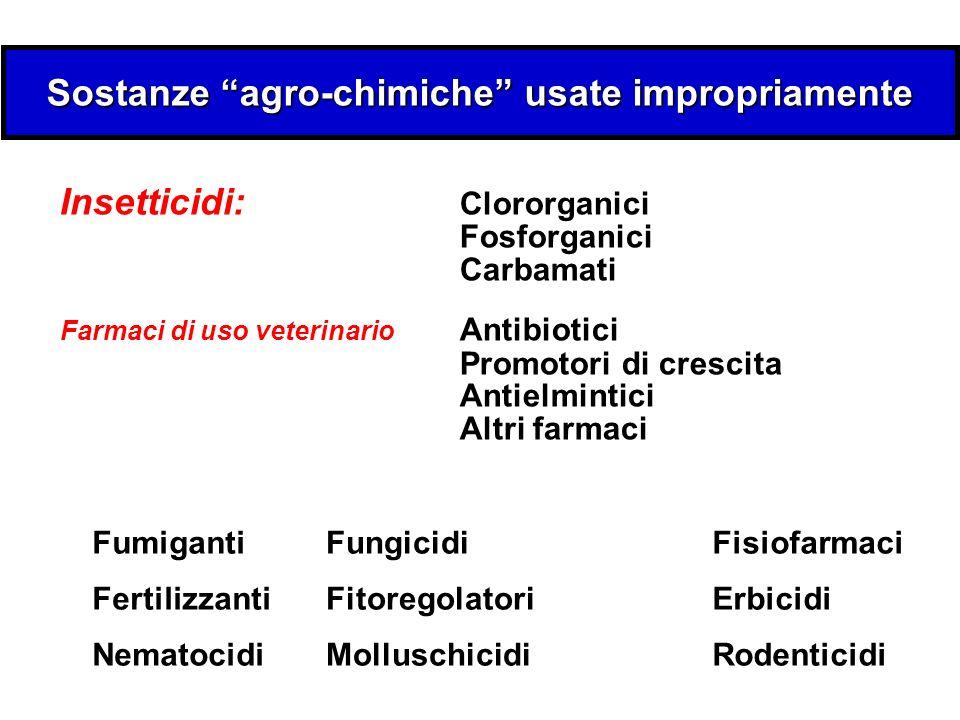 Sostanze agro-chimiche usate impropriamente Insetticidi: Clororganici Fosforganici Carbamati Farmaci di uso veterinario Antibiotici Promotori di crescita Antielmintici Altri farmaci Fumiganti Fertilizzanti Nematocidi Fungicidi Fitoregolatori Molluschicidi Fisiofarmaci Erbicidi Rodenticidi