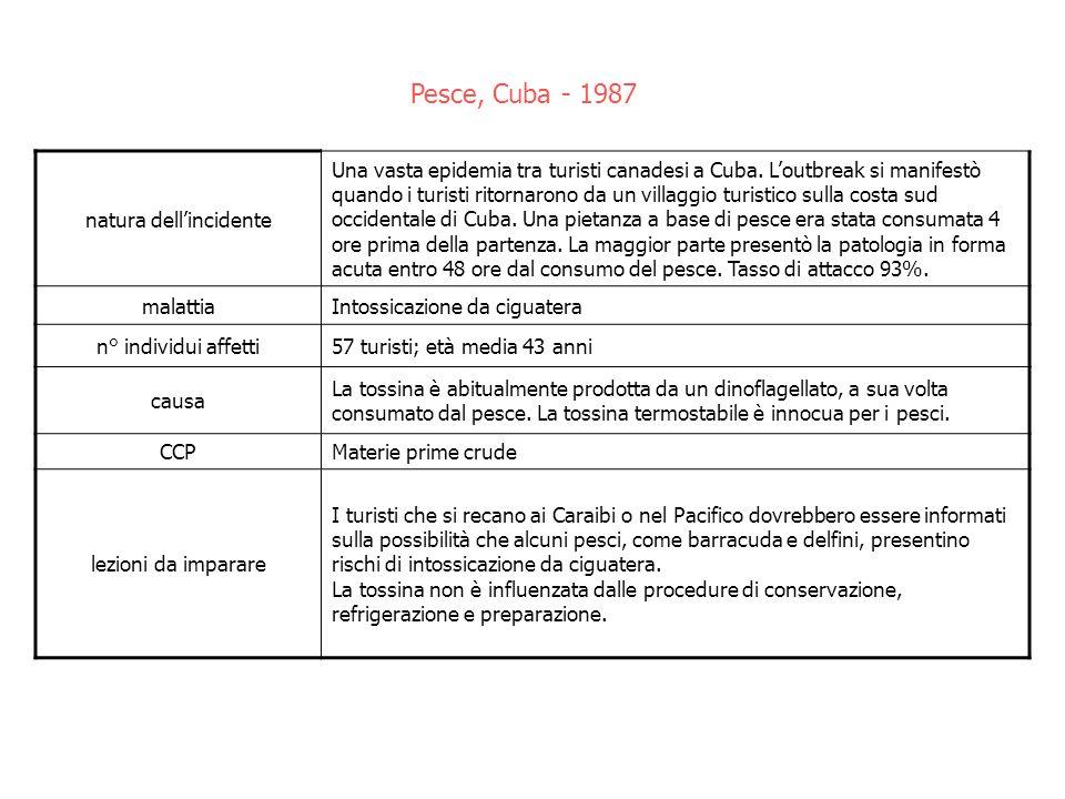 Pesce, Cuba - 1987 natura dellincidente Una vasta epidemia tra turisti canadesi a Cuba.
