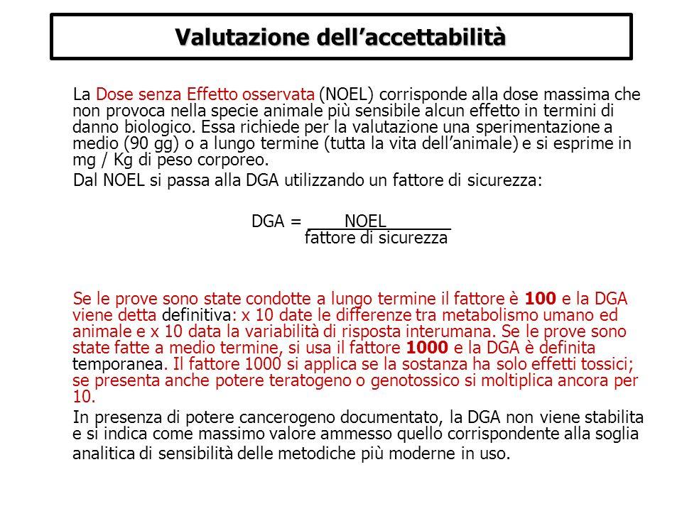 Con il Livello di Tollerabilità (TL, Tolerance Level) si esprime la concentrazione di sostanza tossica teoricamente accettabile in un alimento: TL = DGA x P.C.