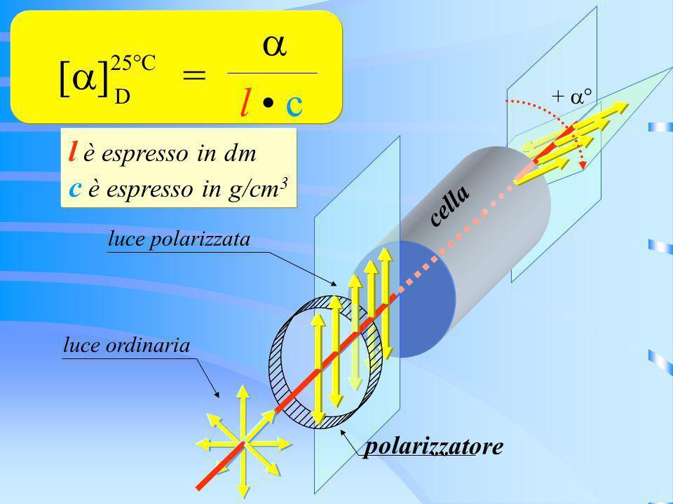 + ° cella polarizzatore luce ordinaria luce polarizzata [ ] = l cl c 25°C D l è espresso in dm c è espresso in g/cm 3