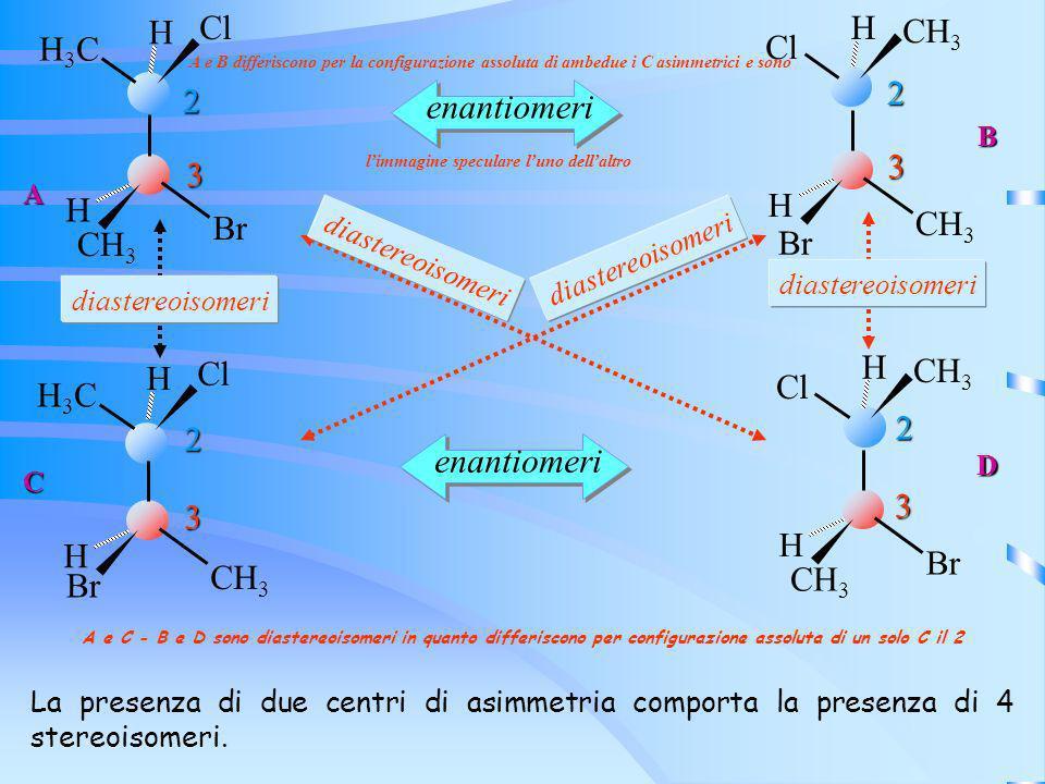 H3CH3C H Cl CH 3 Br H 2 3 CH 3 H Cl CH 3 Br H 2 3 H3CH3C H Cl CH 3 Br H 2 3 CH 3 H Cl CH 3 Br H2 3 enantiomeri diastereoisomeri La presenza di due cen