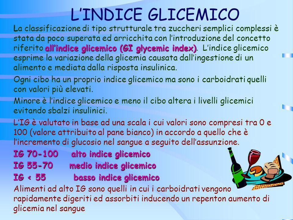 LINDICE GLICEMICO allindice glicemico (GI glycemic index) La classificazione di tipo strutturale tra zuccheri semplici complessi è stata da poco super