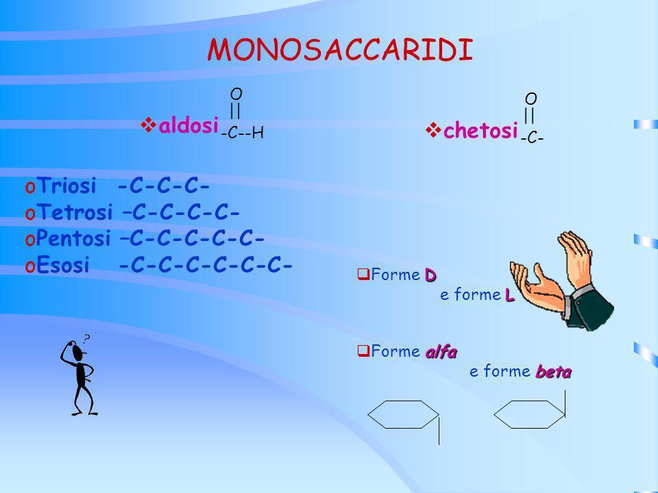 LEGAME GLICOSIDICO Un monosaccaride può essere chimicamente legato ad un altro monosaccaride in seguito alla reazione dellatomo di carbonio anomerico di uno dei monosaccaridi con un gruppo ossidrilico dellaltro monosaccaride.