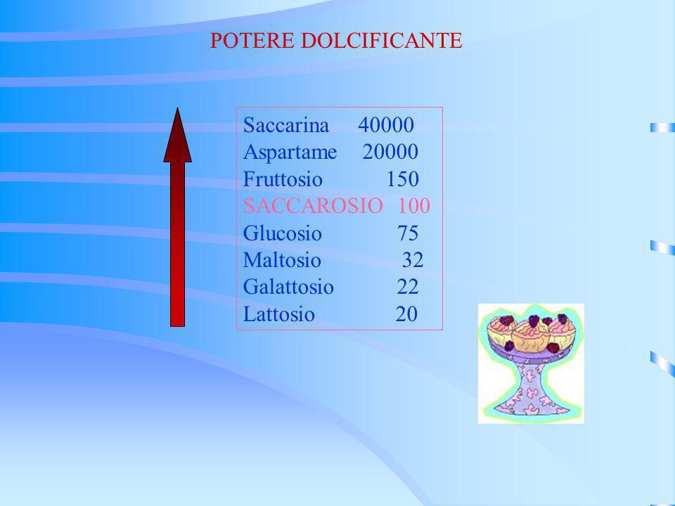 POTERE DOLCIFICANTE Saccarina 40000 Aspartame 20000 Fruttosio 150 SACCAROSIO 100 Glucosio 75 Maltosio 32 Galattosio 22 Lattosio 20