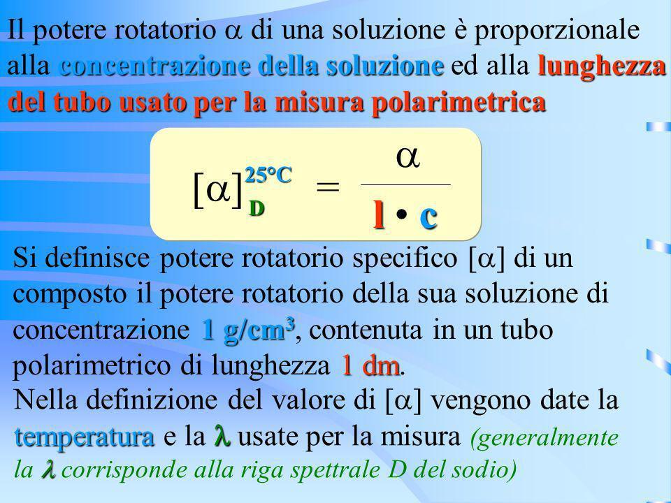 Il potere rotatorio di una soluzione è proporzionale concentrazione della soluzionelunghezza alla concentrazione della soluzione ed alla lunghezza del