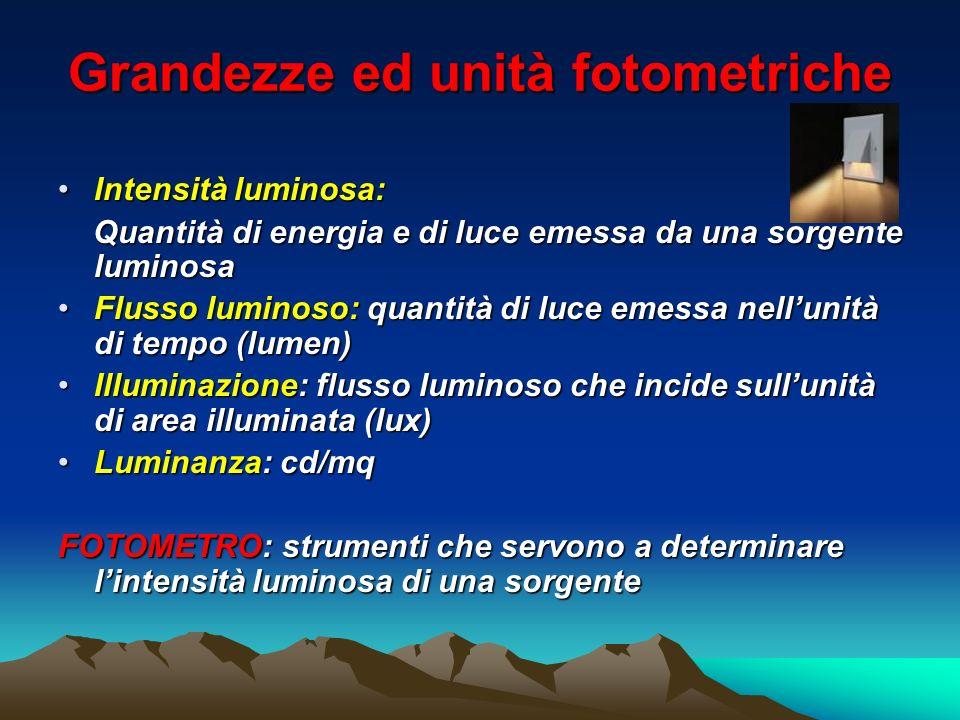 Grandezze ed unità fotometriche Intensità luminosa:Intensità luminosa: Quantità di energia e di luce emessa da una sorgente luminosa Quantità di energ