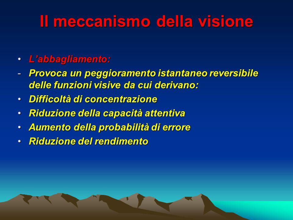 Il meccanismo della visione Labbagliamento:Labbagliamento: -Provoca un peggioramento istantaneo reversibile delle funzioni visive da cui derivano: Dif