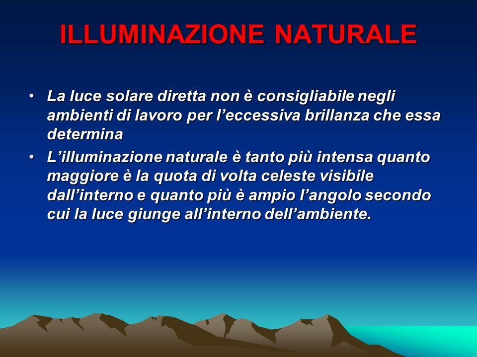 ILLUMINAZIONE NATURALE La luce solare diretta non è consigliabile negli ambienti di lavoro per leccessiva brillanza che essa determinaLa luce solare d