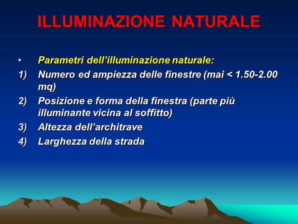 ILLUMINAZIONE NATURALE Parametri dellilluminazione naturale:Parametri dellilluminazione naturale: 1)Numero ed ampiezza delle finestre (mai < 1.50-2.00