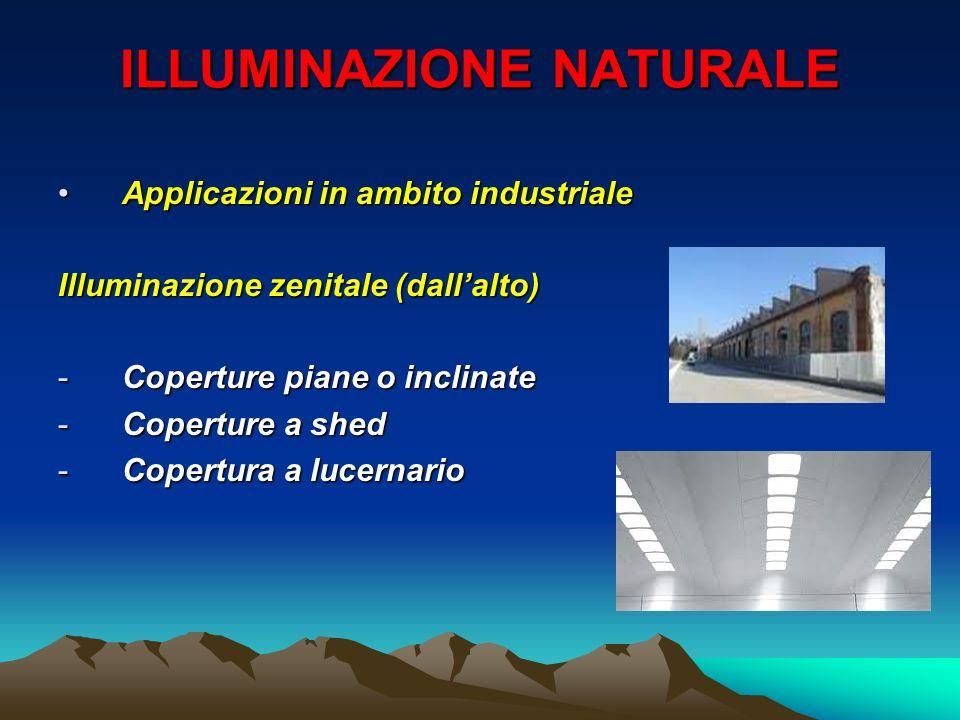 ILLUMINAZIONE NATURALE Applicazioni in ambito industrialeApplicazioni in ambito industriale Illuminazione zenitale (dallalto) -Coperture piane o incli