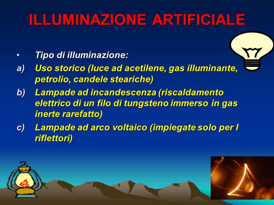 ILLUMINAZIONE ARTIFICIALE Tipo di illuminazione:Tipo di illuminazione: a)Uso storico (luce ad acetilene, gas illuminante, petrolio, candele steariche)
