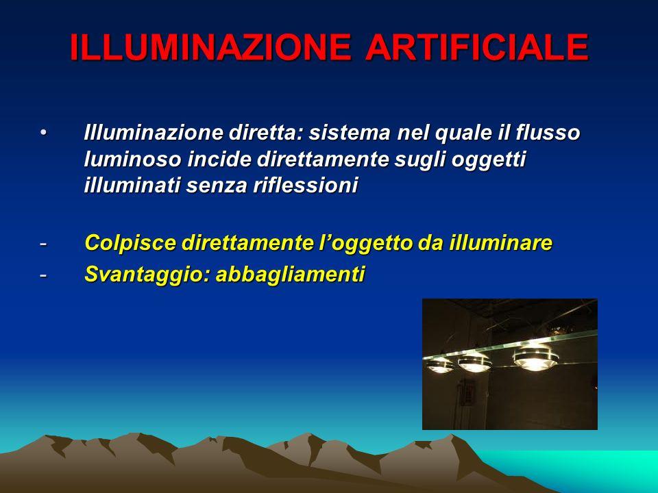ILLUMINAZIONE ARTIFICIALE Illuminazione diretta: sistema nel quale il flusso luminoso incide direttamente sugli oggetti illuminati senza riflessioniIl