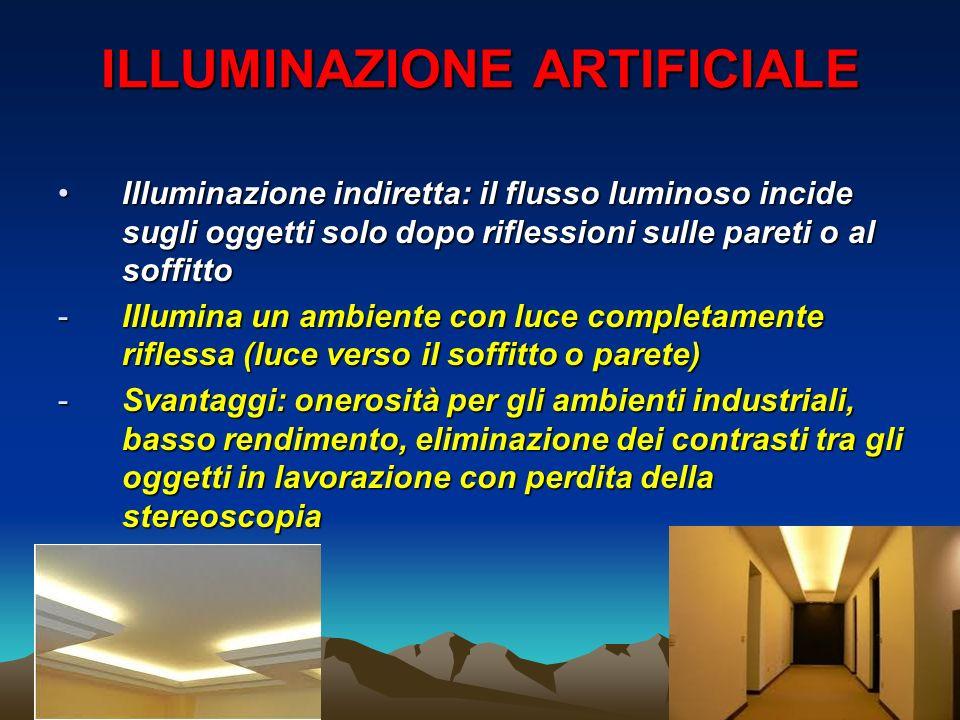 ILLUMINAZIONE ARTIFICIALE Illuminazione indiretta: il flusso luminoso incide sugli oggetti solo dopo riflessioni sulle pareti o al soffittoIlluminazio