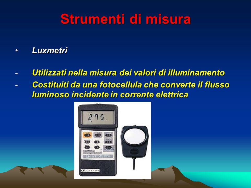 Strumenti di misura LuxmetriLuxmetri -Utilizzati nella misura dei valori di illuminamento -Costituiti da una fotocellula che converte il flusso lumino