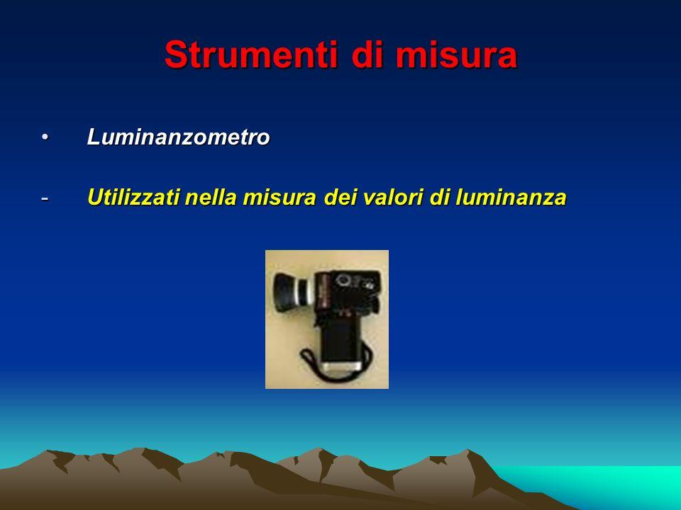 Strumenti di misura LuminanzometroLuminanzometro -Utilizzati nella misura dei valori di luminanza
