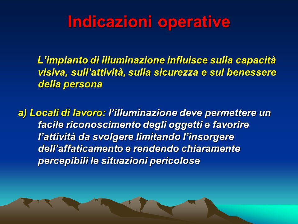 Indicazioni operative Limpianto di illuminazione influisce sulla capacità visiva, sullattività, sulla sicurezza e sul benessere della persona Limpiant