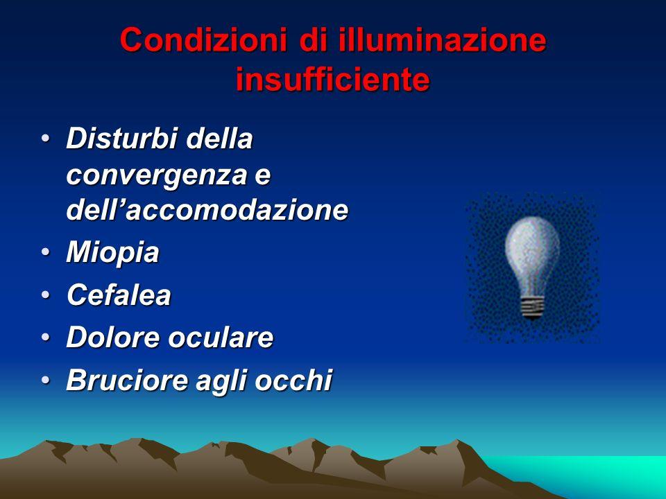 Condizioni di illuminazione insufficiente Disturbi della convergenza e dellaccomodazioneDisturbi della convergenza e dellaccomodazione MiopiaMiopia Ce