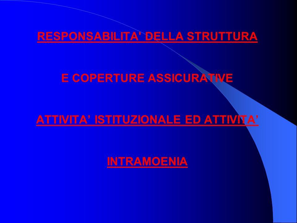 RESPONSABILITA DELLA STRUTTURA E COPERTURE ASSICURATIVE ATTIVITA ISTITUZIONALE ED ATTIVITA INTRAMOENIA