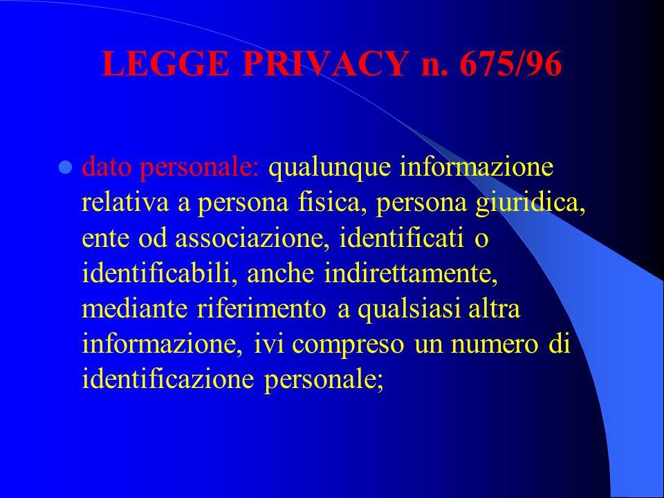 LEGGE PRIVACY n. 675/96 dato personale: qualunque informazione relativa a persona fisica, persona giuridica, ente od associazione, identificati o iden