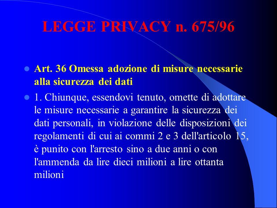 LEGGE PRIVACY n. 675/96 Art. 36 Omessa adozione di misure necessarie alla sicurezza dei dati 1. Chiunque, essendovi tenuto, omette di adottare le misu
