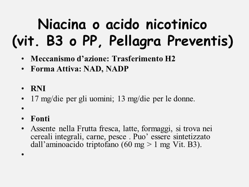 Niacina o acido nicotinico (vit. B3 o PP, Pellagra Preventis) Meccanismo dazione: Trasferimento H2 Forma Attiva: NAD, NADP RNI 17 mg/die per gli uomin