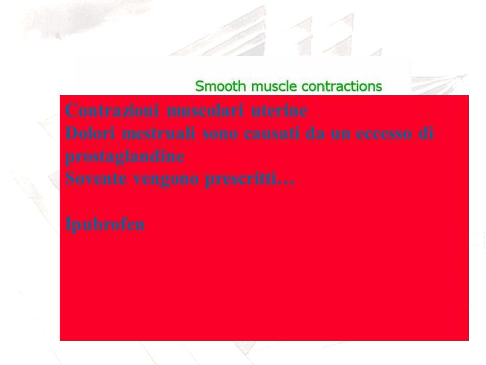 Contrazioni muscolari uterine Dolori mestruali sono causati da un eccesso di prostaglandine Sovente vengono prescritti… Ipubrofen
