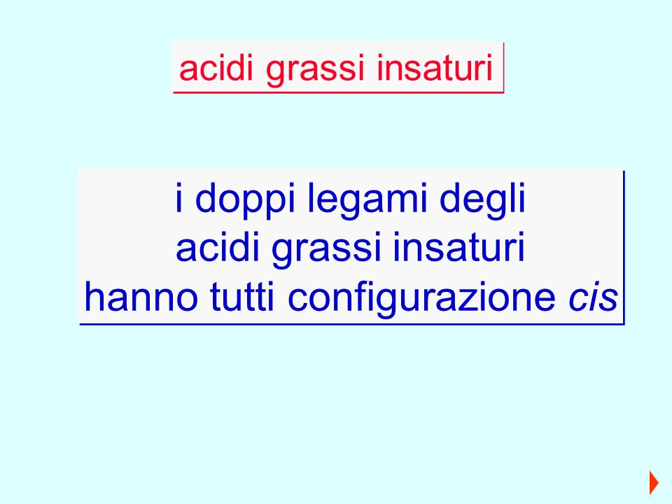 acidi grassi mono-insaturi CH 3 (CH 2 ) 6 CH 2 CH 2 (CH 2 ) 6 COOH CC HH acido oleico CH 3 (CH 2 ) 6 CH 2 CH 2 (CH 2 ) 6 COOH CC H H (trans) cis- 9 -octadecenoico trans- 9 -octadecenoico (cis) acido elaidico