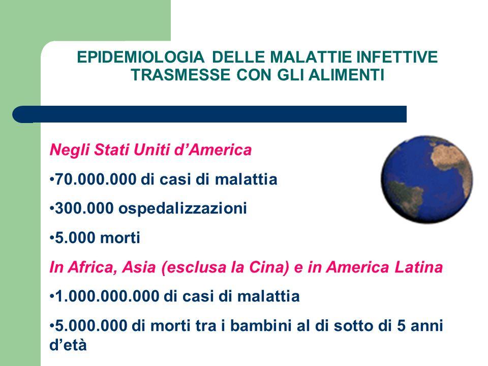 Negli Stati Uniti dAmerica 70.000.000 di casi di malattia 300.000 ospedalizzazioni 5.000 morti In Africa, Asia (esclusa la Cina) e in America Latina 1.000.000.000 di casi di malattia 5.000.000 di morti tra i bambini al di sotto di 5 anni detà EPIDEMIOLOGIA DELLE MALATTIE INFETTIVE TRASMESSE CON GLI ALIMENTI
