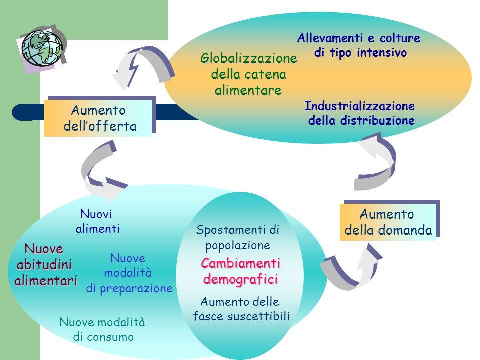 stato immunitario stile di vita o condizioni di stress stato di nutrizione presenza di altre patologie età gravidanza assunzione di farmaci antiacidi etc.