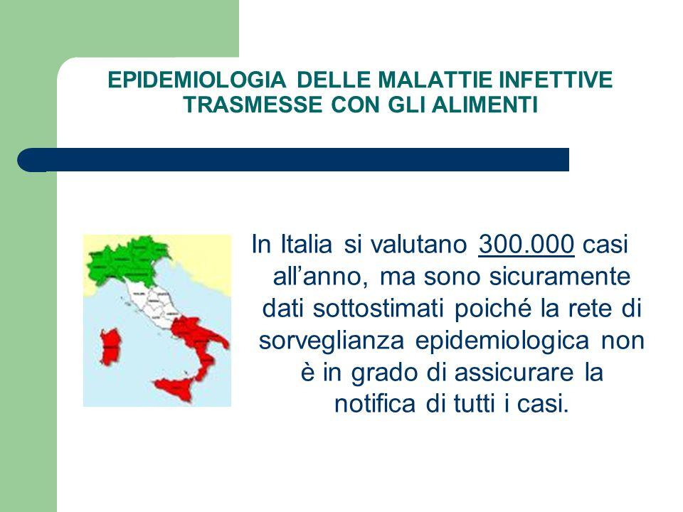 In Italia si valutano 300.000 casi allanno, ma sono sicuramente dati sottostimati poiché la rete di sorveglianza epidemiologica non è in grado di assicurare la notifica di tutti i casi.