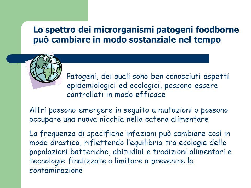 Alimenti a rischio Habitat Come avviene la contaminazione.