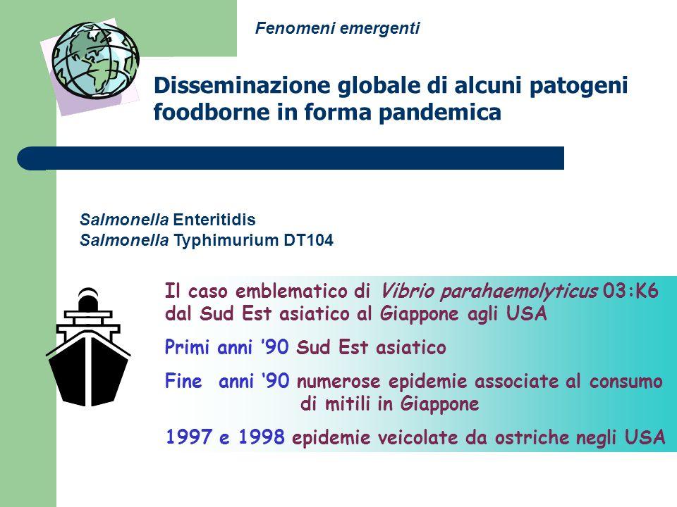 Aumento delle resistenze ai chemioantibiotici Per i patogeni il cui serbatoio specifico è luomo, come Shigella e S.