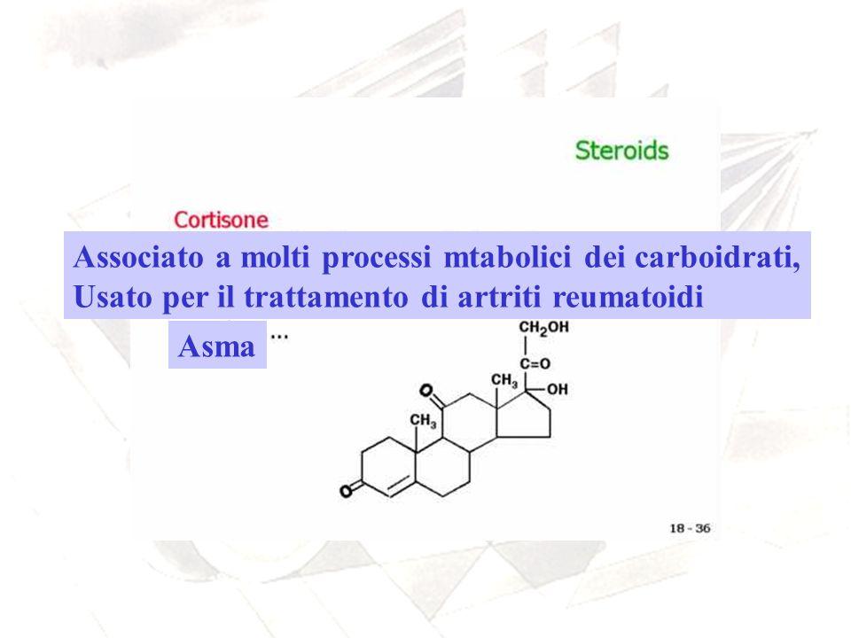 Associato a molti processi mtabolici dei carboidrati, Usato per il trattamento di artriti reumatoidi Asma