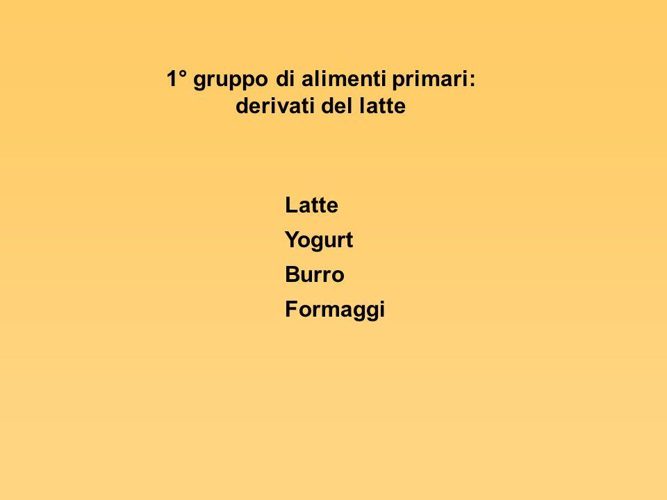 Acqua (87%) Lipidi (fino a 3,5%) Proteine (2,9 - 3,3%) Sostanze azotate non proteiche (4%) Glucidi (4,6 – 5,0 %) Sali minerali Acidi organici Vitamine (A, caroteni, B 1,B 2,B 12 ) Gas Latte 1 %