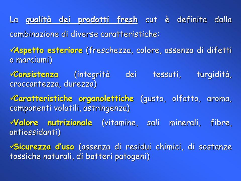 La qualità dei prodotti fresh cut è definita dalla combinazione di diverse caratteristiche: Aspetto esteriore (freschezza, colore, assenza di difetti