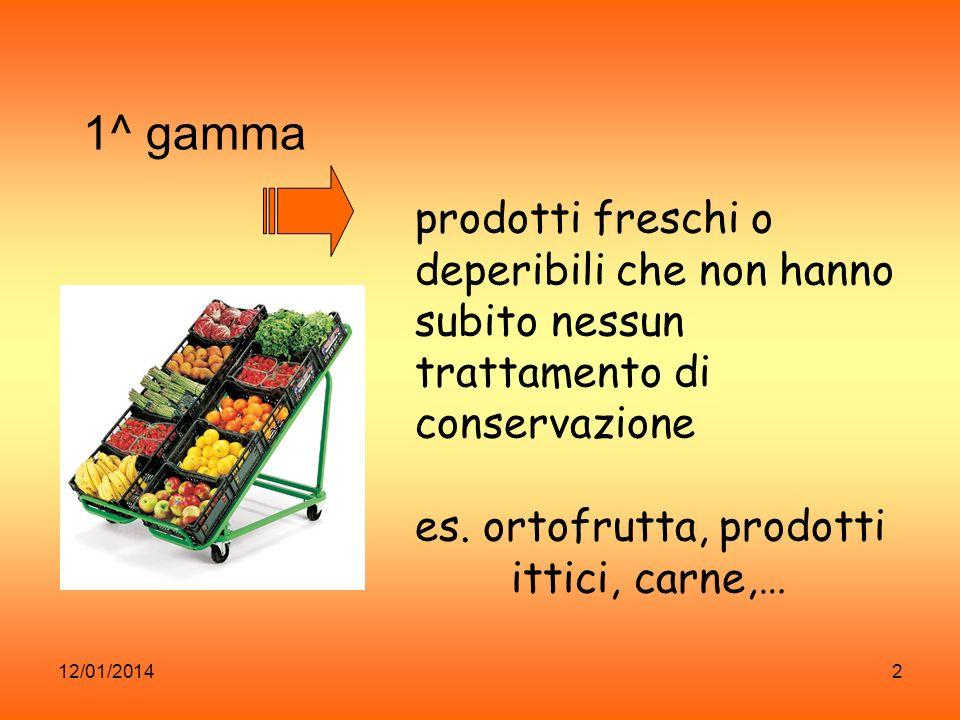 12/01/20142 1^ gamma prodotti freschi o deperibili che non hanno subito nessun trattamento di conservazione es. ortofrutta, prodotti ittici, carne,…