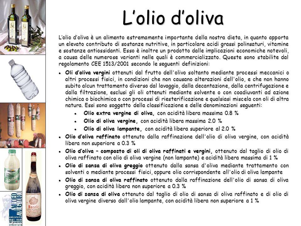 Università del Piemonte Orientale – Facoltà di Scienze – anno accademico 2006-2007 Lolio doliva Lolio doliva è un alimento estremamente importante del