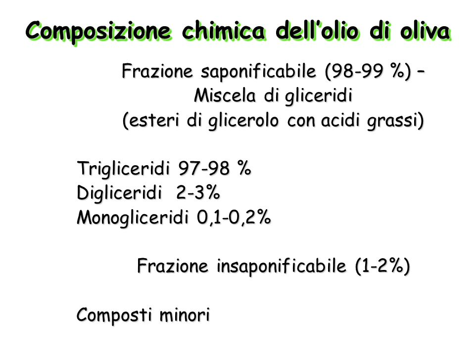 Composizione chimica dellolio di oliva Frazione saponificabile (98-99 %) – Miscela di gliceridi (esteri di glicerolo con acidi grassi) Trigliceridi 97
