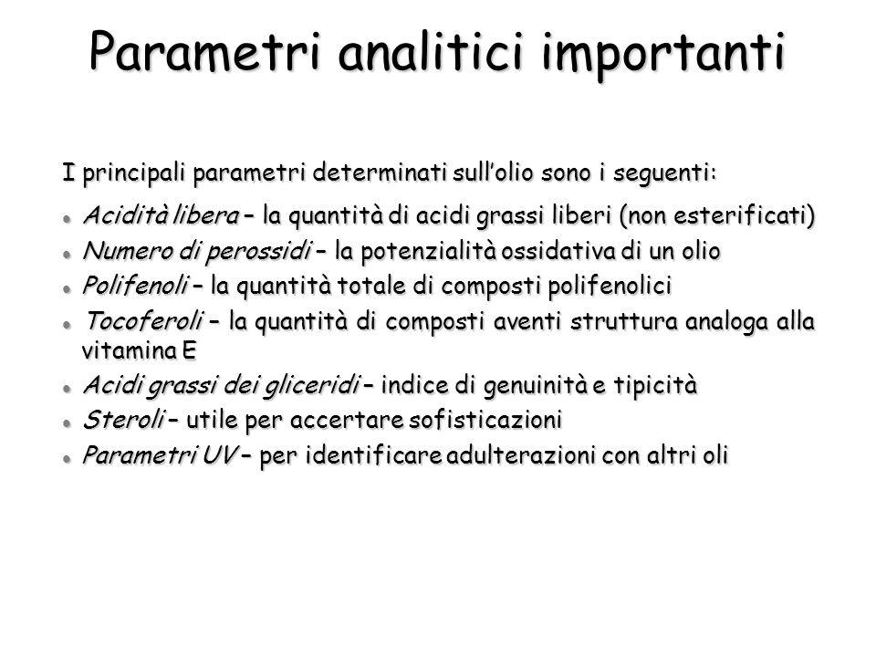 Parametri analitici importanti I principali parametri determinati sullolio sono i seguenti: Acidità libera – la quantità di acidi grassi liberi (non e