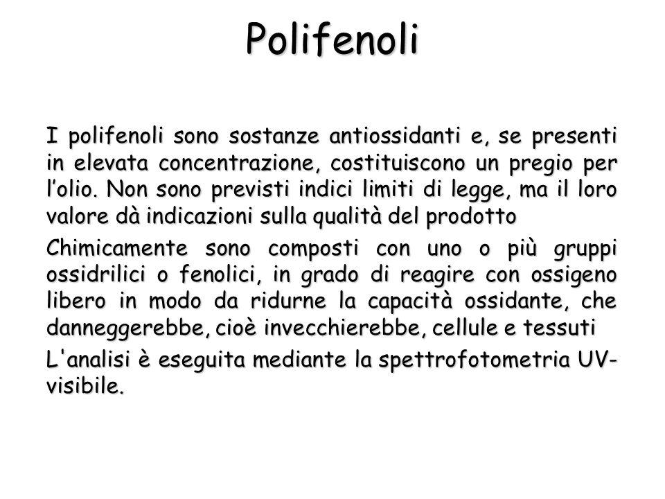 Polifenoli I polifenoli sono sostanze antiossidanti e, se presenti in elevata concentrazione, costituiscono un pregio per lolio. Non sono previsti ind