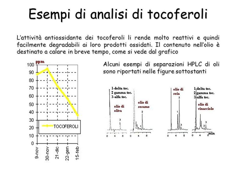 Esempi di analisi di tocoferoli Lattività antiossidante dei tocoferoli li rende molto reattivi e quindi facilmente degradabili ai loro prodotti ossida