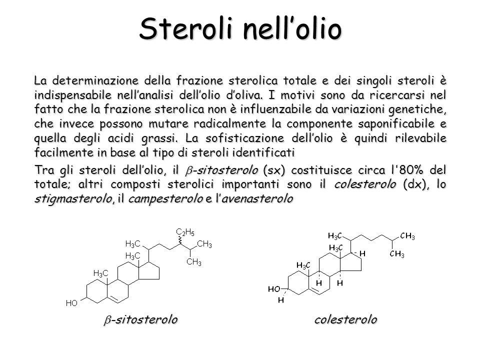 La determinazione della frazione sterolica totale e dei singoli steroli è indispensabile nellanalisi dellolio doliva. I motivi sono da ricercarsi nel